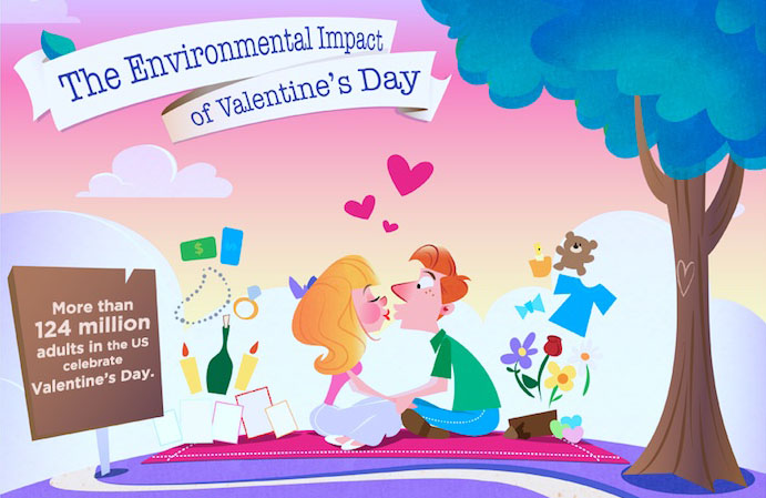 The Environmental Impact of Valentine's Day