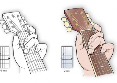 Guitar Chord Illustration